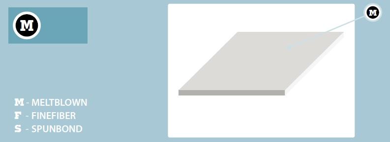 warstwy1-nowoczesne-materiay-sorpcyjne