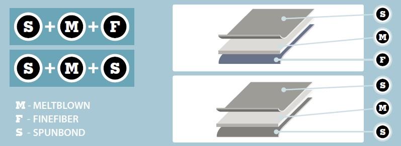 warstwy4-nowoczesne-materiay-sorpcyjne